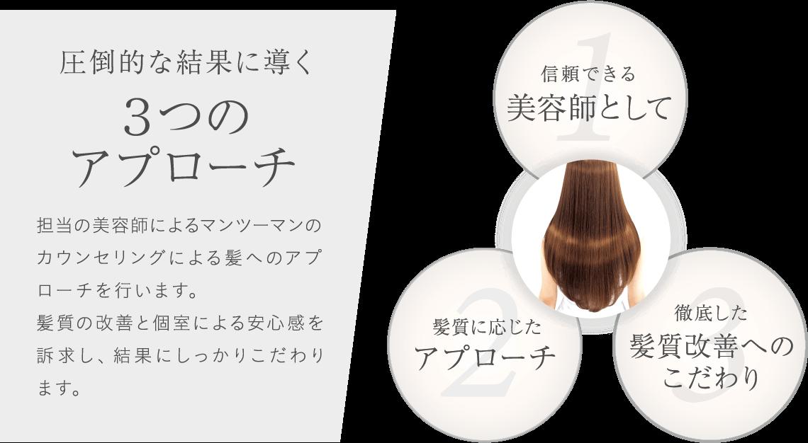 髪質改善と個室施術